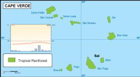 Cape Verde climate map