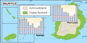 Mauritius climate map
