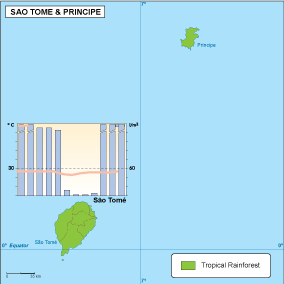 Sao Tome e Principe climate map