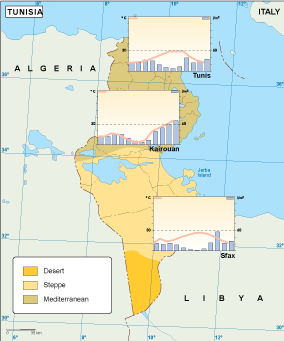 Tunisia climate map