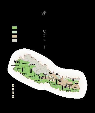 Nepal Economic map
