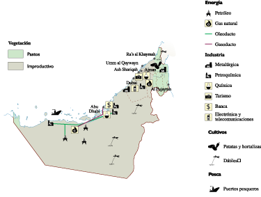 United Arab Emirates Economic map
